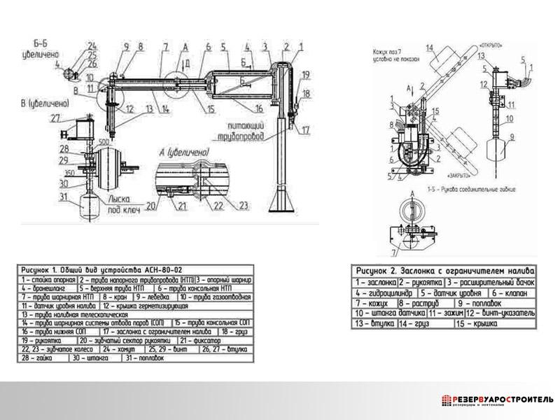 устройство верхнего налива асн 100а чертежи